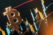 Deribit предложила опционы со страйк-ценой биткоина в $300 000